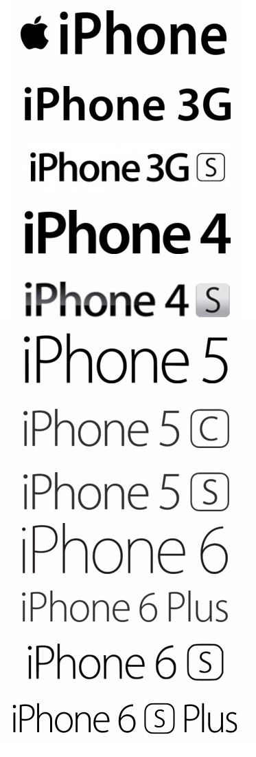 All iPhone logos, emblems, logotypes