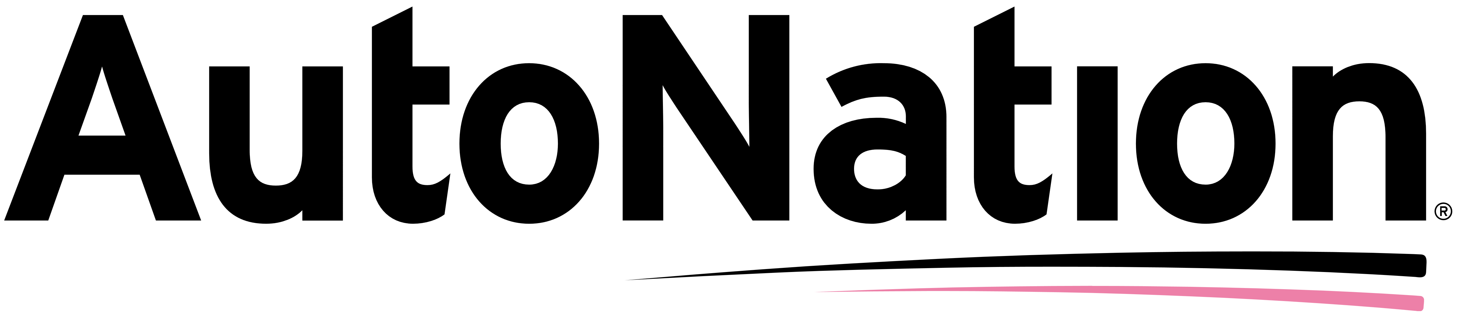 AutoNation – Logos Download