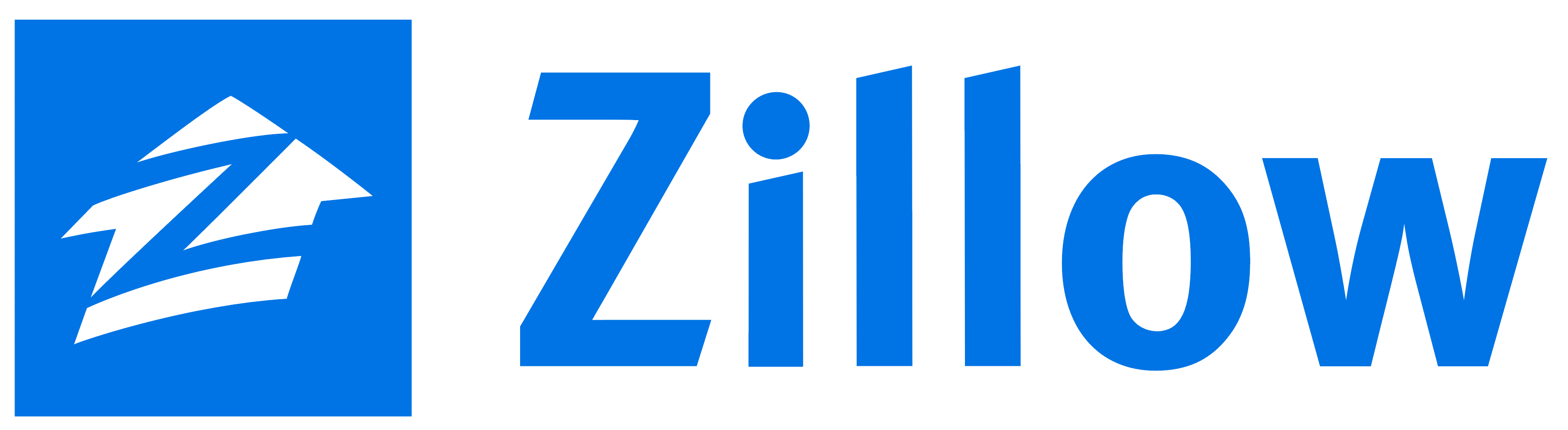 Zillow logos download for Call zillow