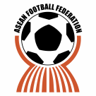 Asean Football Federation logo ball