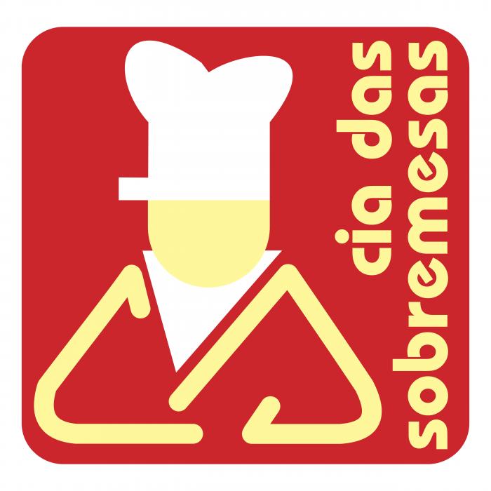 Cia das Sobremesas logo yellow