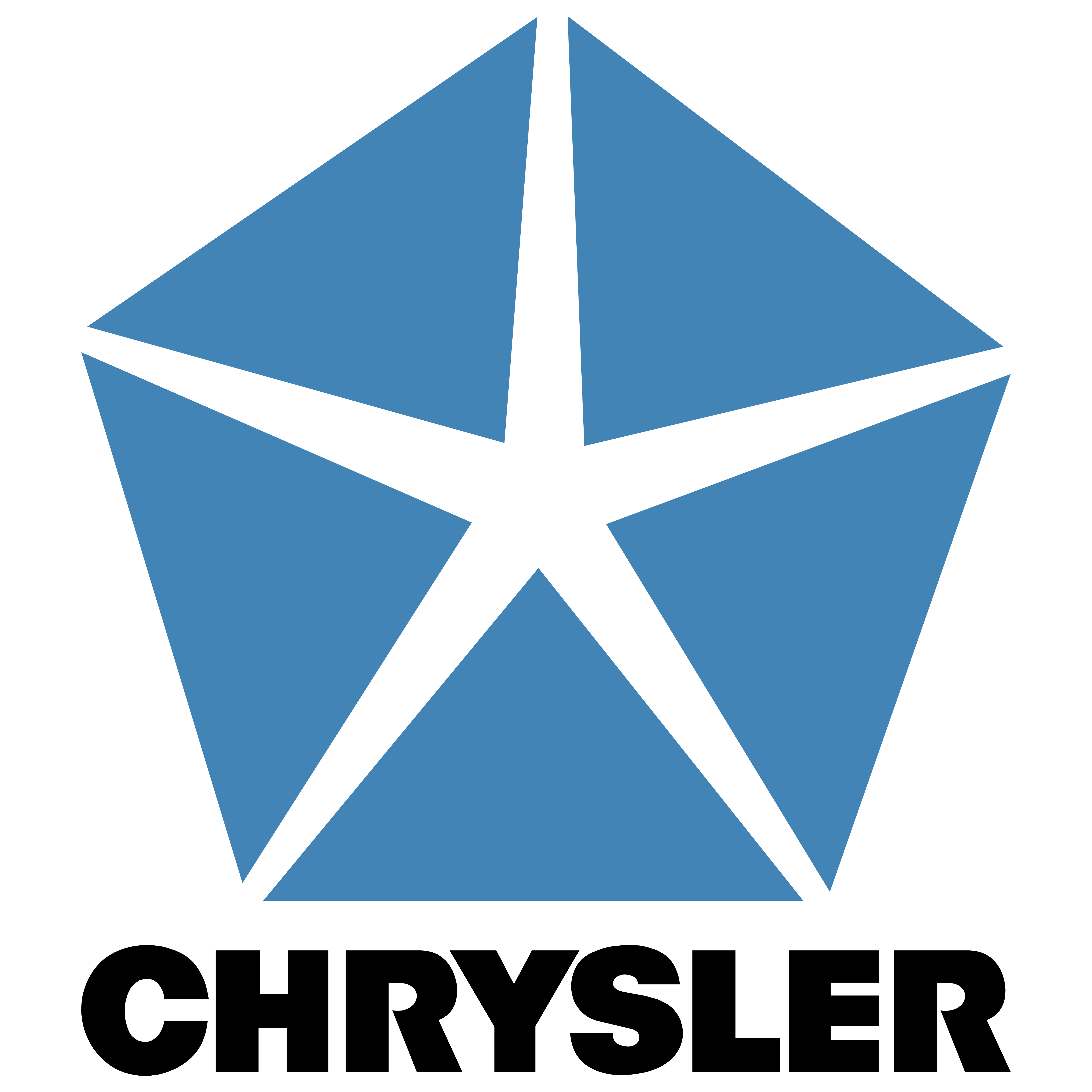 Chrysler Logo Blue on Dodge Ram 1500 Ignition Switch