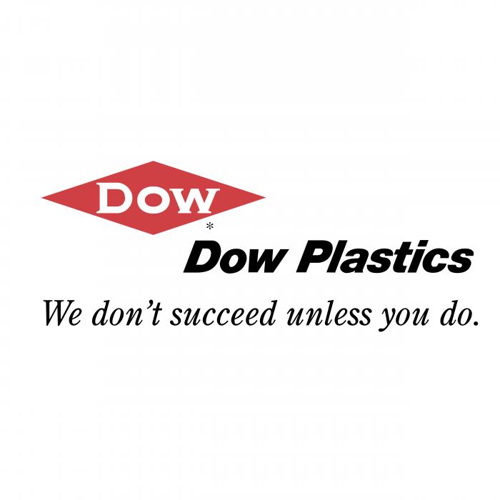 Dow logo plastics