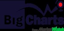 Big Charts Logo